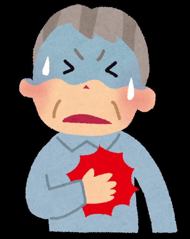 1型糖尿病の病態と糖尿病における心不全 2019内科学会② -